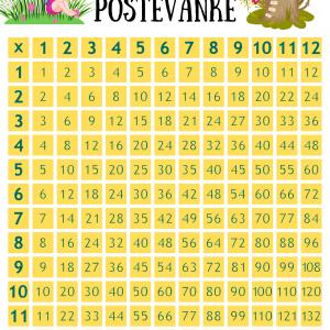 Tabela poštevanke od 1-12 vile